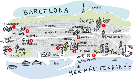 plan de Barcelone - juliesliberties
